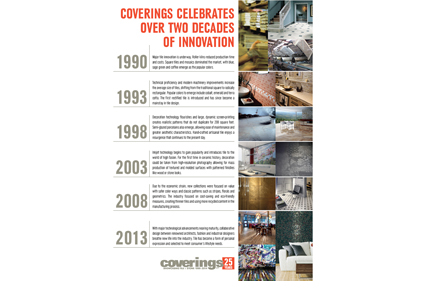 COVERINGS 25TH ANNIVERSARY