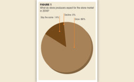 Stone World  fabricator survey