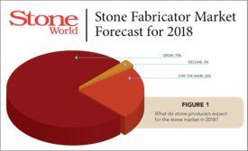 Stone Fabricator Market Forecast 2018 Main Image
