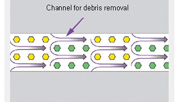 Channel for Debris Removal